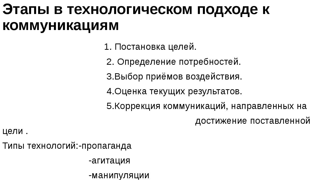 Этапы в технологическом подходе к коммуникациям 1. Постановка целей. 2. Опред...