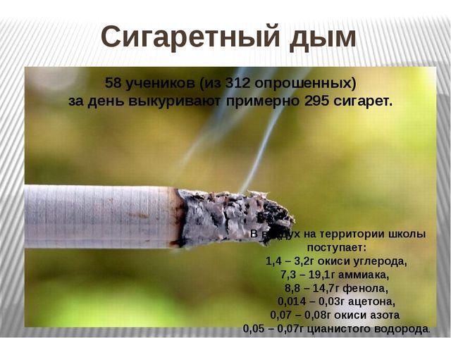 Сигаретный дым 58 учеников (из 312 опрошенных) за день выкуривают примерно 29...
