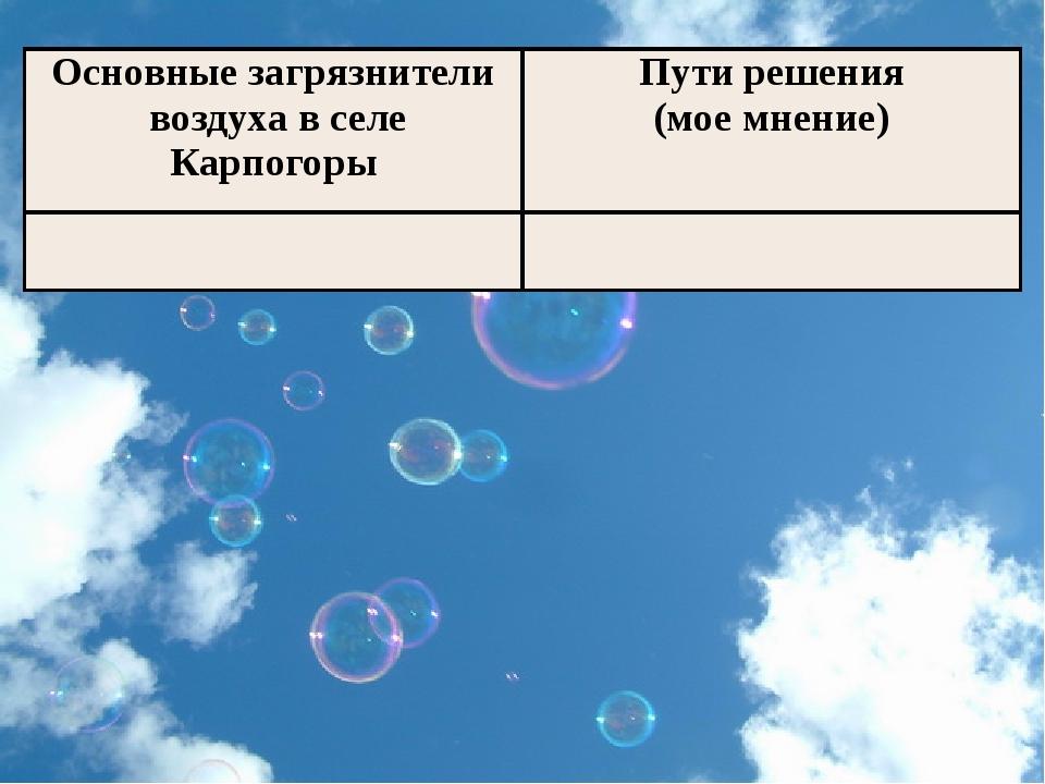 Основные загрязнители воздуха в селе Карпогоры Пути решения (мое мнение)
