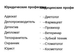 Юридические профессии Адвокат Делопроизводитель Детектив Дипломат Телохранит