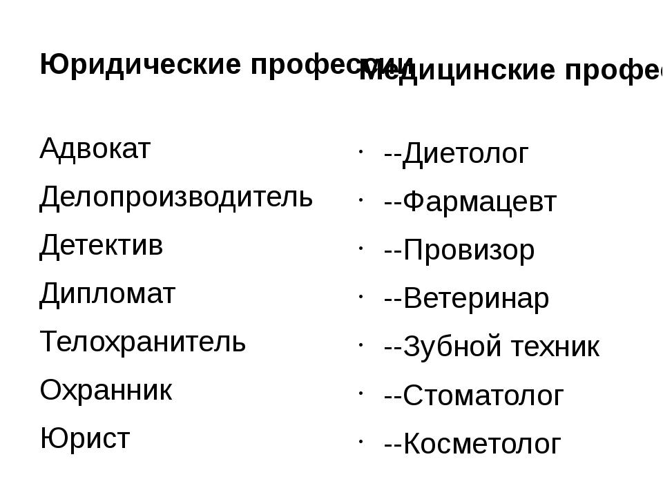 Юридические профессии Адвокат Делопроизводитель Детектив Дипломат Телохранит...