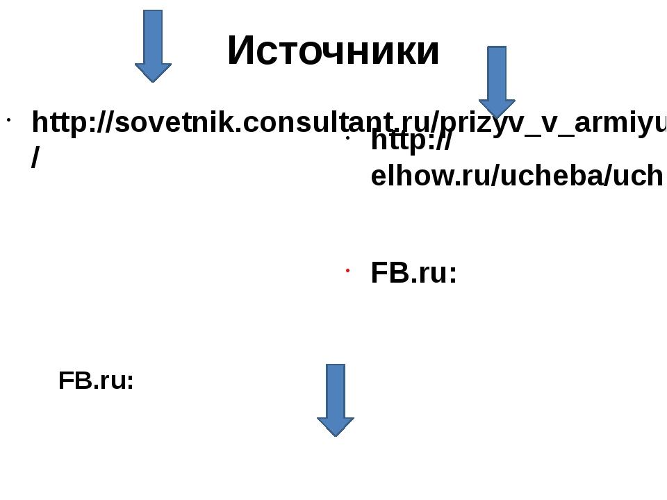 Источники http://sovetnik.consultant.ru/prizyv_v_armiyu/kakie_est_voennye_uch...