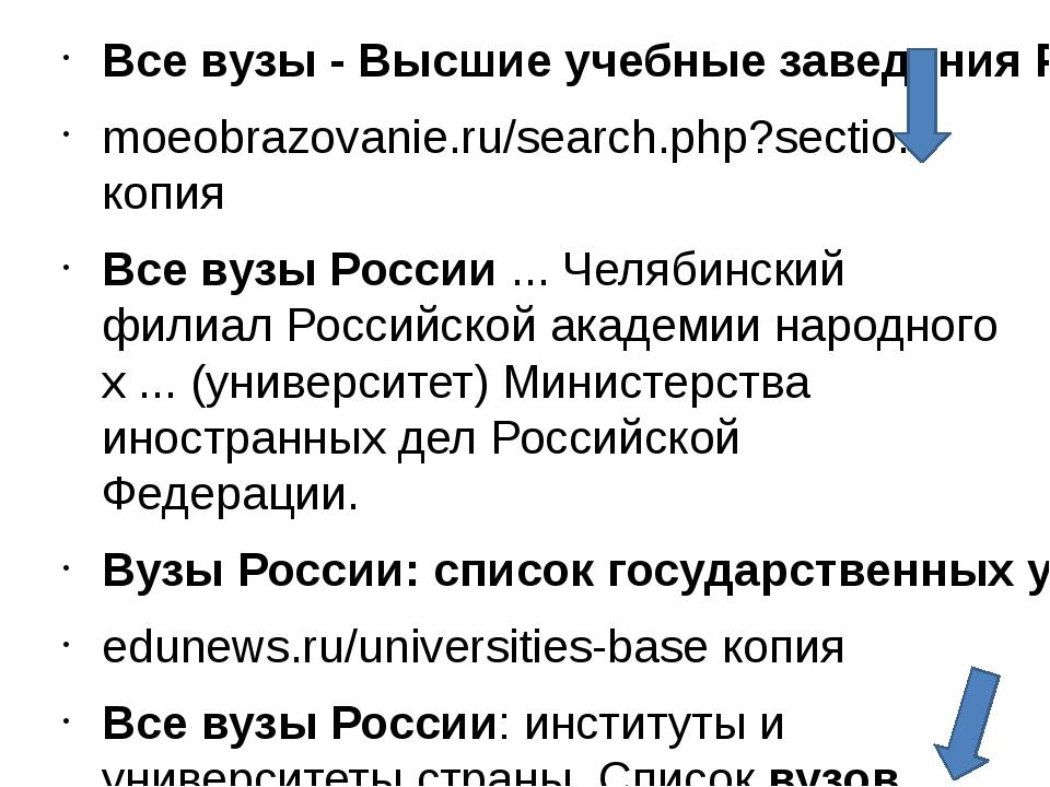 Все вузы - Высшие учебные заведения России. Специальности ... moeobrazovanie...