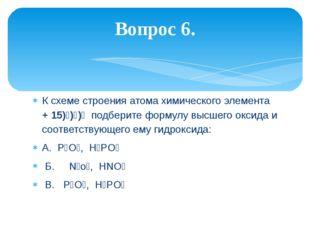 К схеме строения атома химического элемента + 15)₂)₈)₅ подберите формулу высш