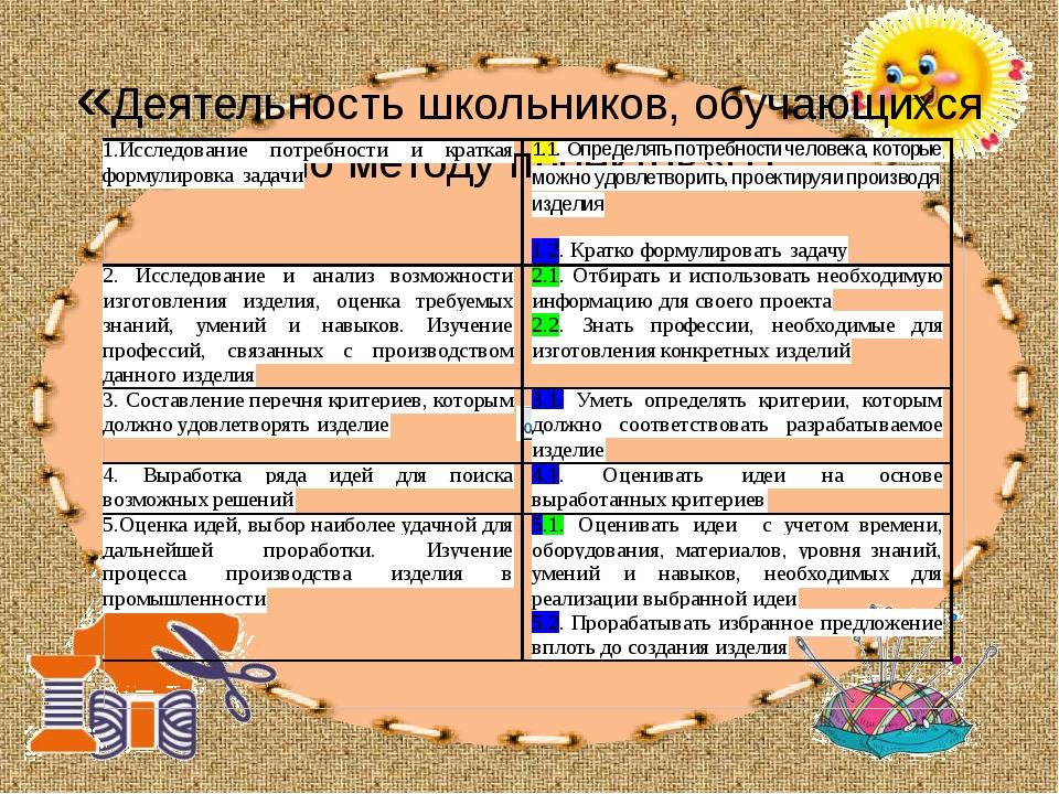 «Деятельность школьников, обучающихся по методу проектов»[1]
