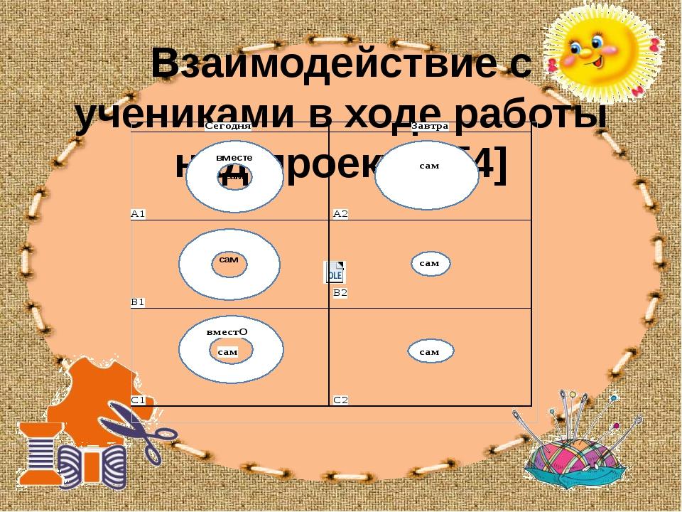 Взаимодействие с учениками в ходе работы над проектом[4]
