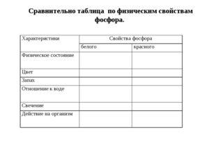 Сравнительно таблица по физическим свойствам фосфора. ХарактеристикиСвойства