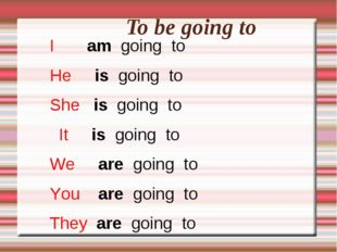 To be going to I am going to He is going to She is going to It is going to We