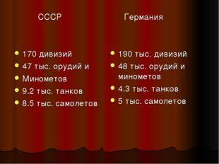 СССР 170 дивизий 47 тыс. орудий и Минометов 9.2 тыс. танков 8.5 тыс. самолет