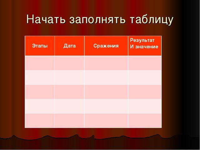 Начать заполнять таблицу ЭтапыДатаСраженияРезультат И значение...
