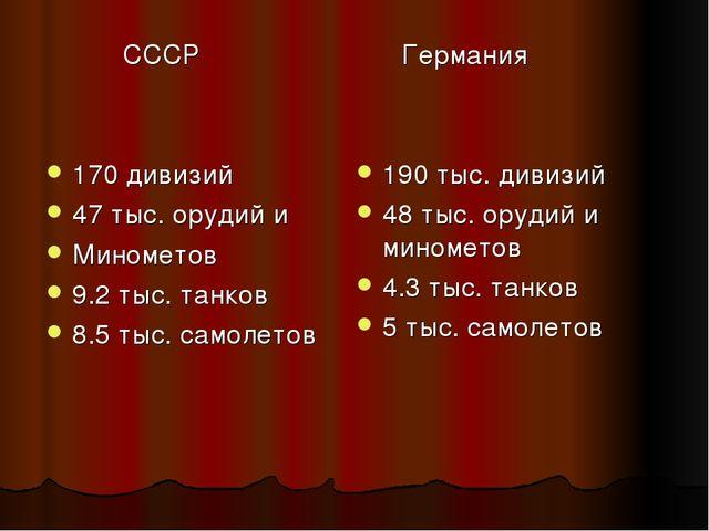 СССР 170 дивизий 47 тыс. орудий и Минометов 9.2 тыс. танков 8.5 тыс. самолет...