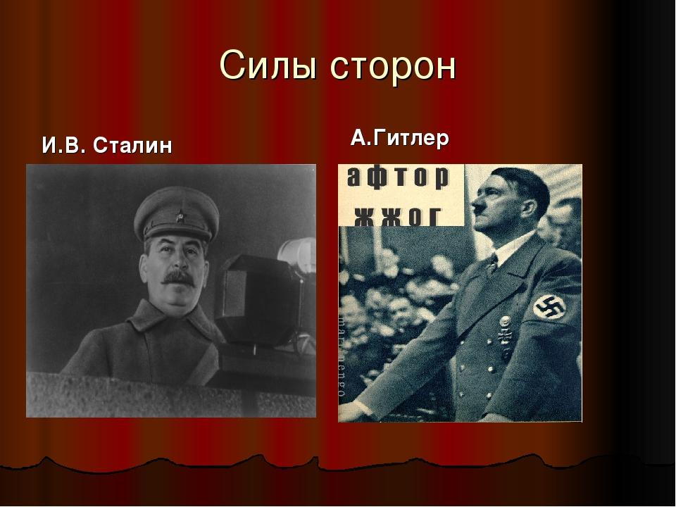 Силы сторон И.В. Сталин А.Гитлер