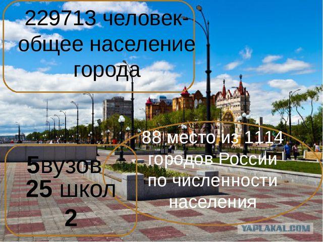 229713 человек- общее население города 88 место из 1114 городов России по чи...
