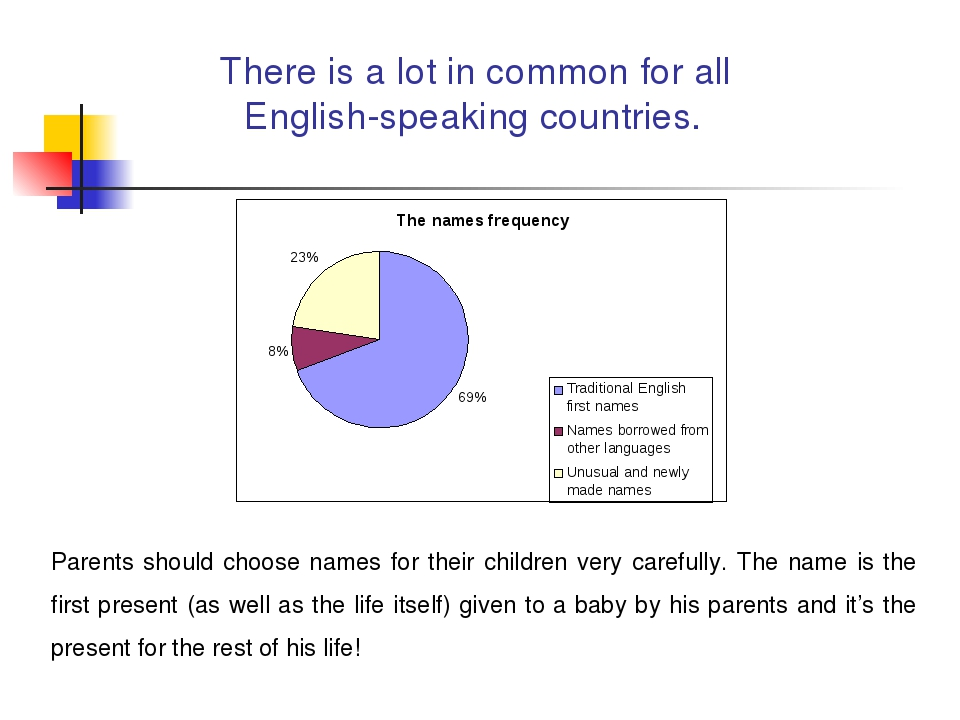 There is a lot in common for all English-speaking countries. Parents should...