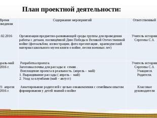План проектной деятельности: № Время проведения Содержание мероприятий Ответс