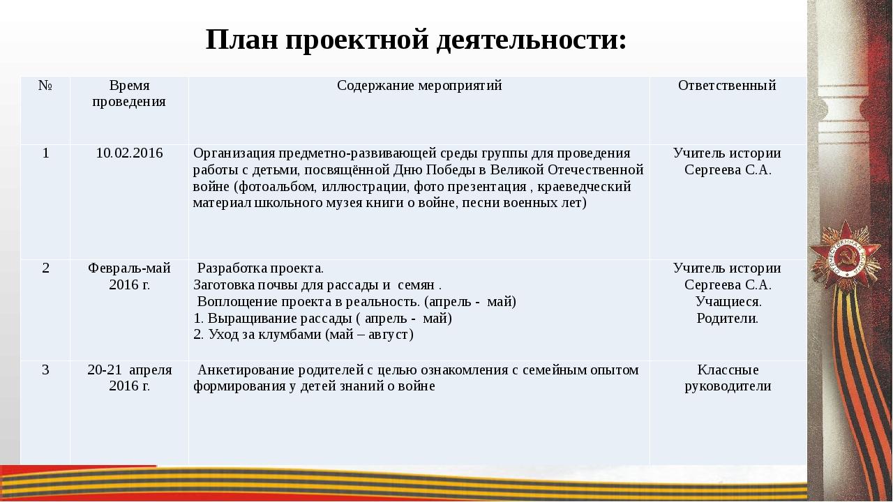 План проектной деятельности: № Время проведения Содержание мероприятий Ответс...