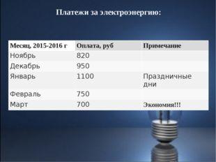 Платежи за электроэнергию: Месяц, 2015-2016 гОплата, рубПримечание Ноябрь8