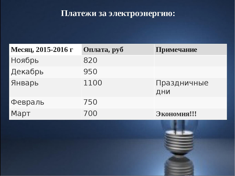 Платежи за электроэнергию: Месяц, 2015-2016 гОплата, рубПримечание Ноябрь8...