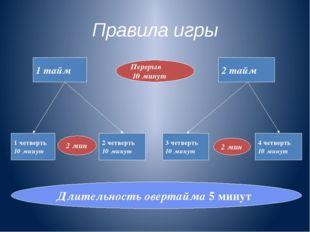 Правила игры 1 тайм 2 тайм 1 четверть 10 минут 2 четверть 10 минут 3 четверть