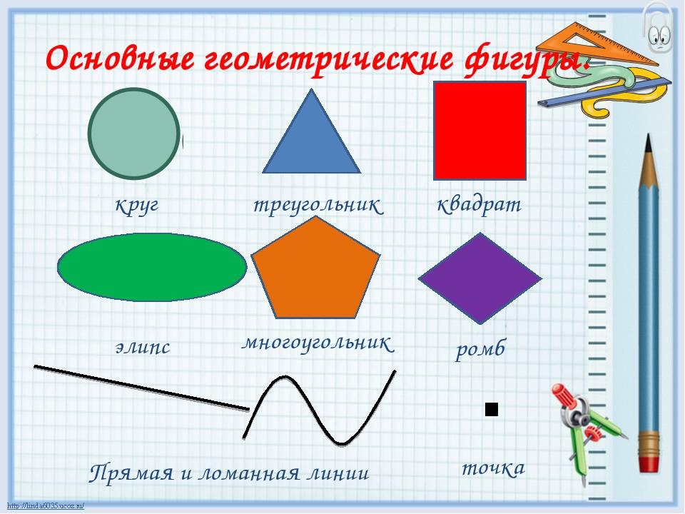 Основные геометрические фигуры. круг треугольник квадрат элипс многоугольник...