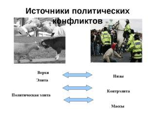 Источники политических конфликтов Низы Контрэлита Массы Верхи Элита Политичес