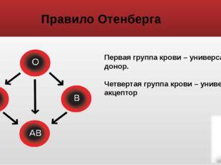 Правило Отенберга Первая группа крови – универсальный донор. Четвертая группа