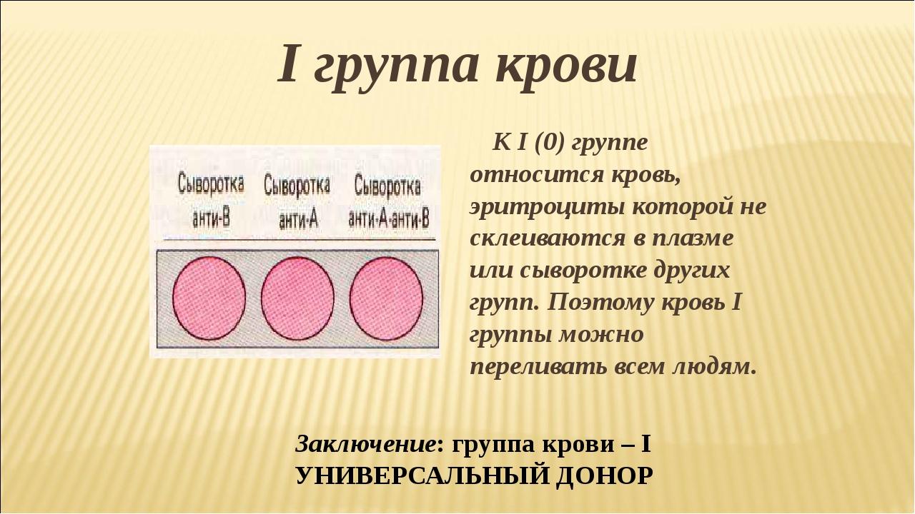 I группа крови К I (0) группе относится кровь, эритроциты которой не склеиваю...