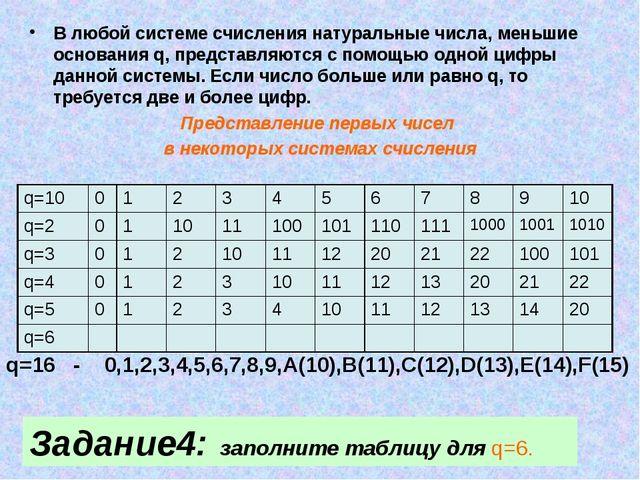 В любой системе счисления натуральные числа, меньшие основания q, представляю...
