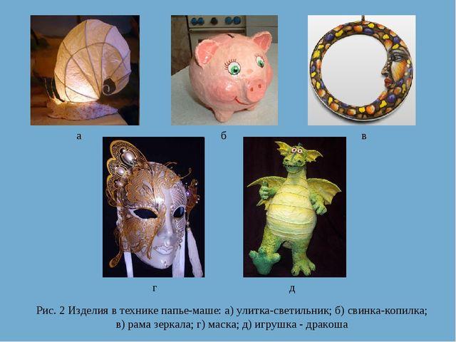 Рис. 2 Изделия в технике папье-маше: а) улитка-светильник; б) свинка-копилка;...