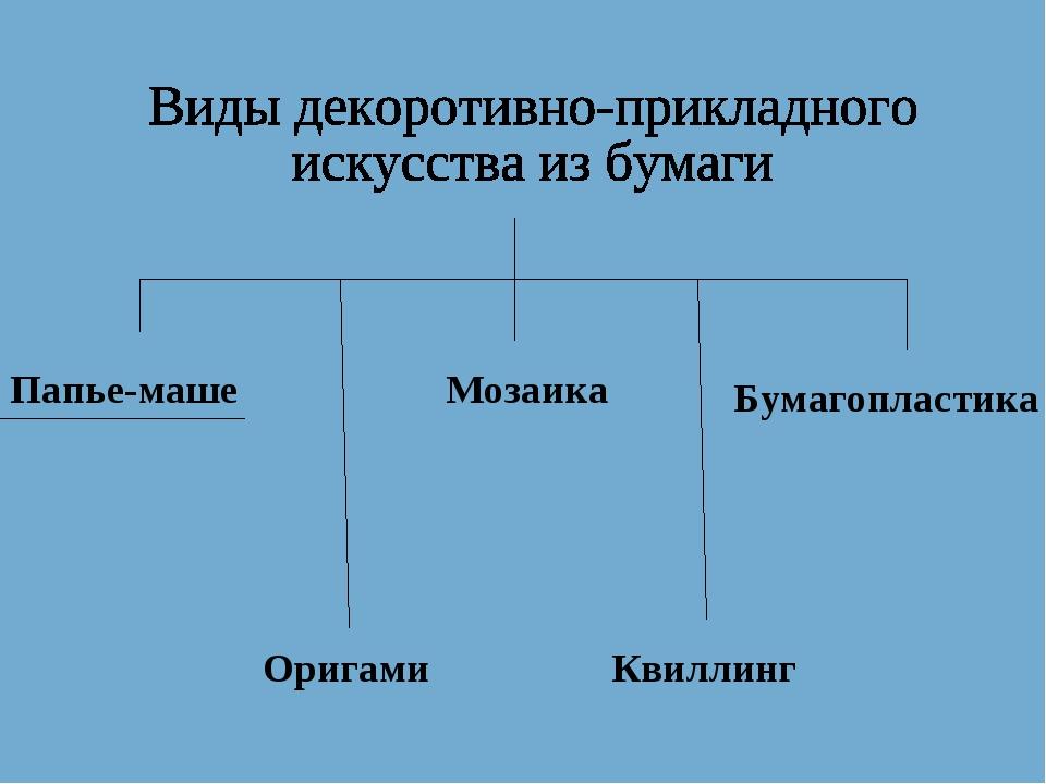Оригами Папье-маше Мозаика Квиллинг Бумагопластика