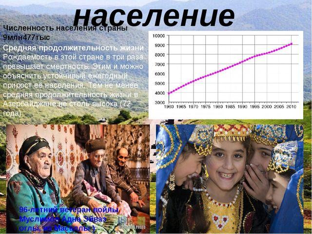 население Численность населения страны 9млн477тыс Средняя продолжительность ж...