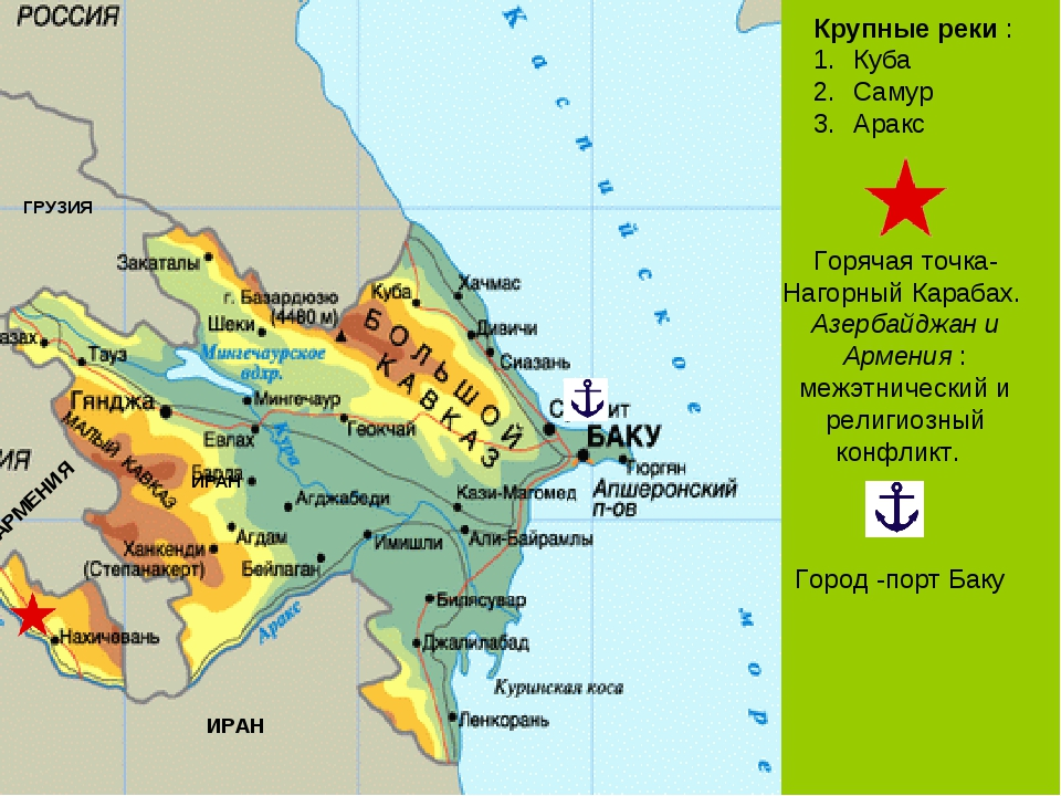 Крупные реки : Куба Самур Аракс Горячая точка- Нагорный Карабах. Азербайджан...
