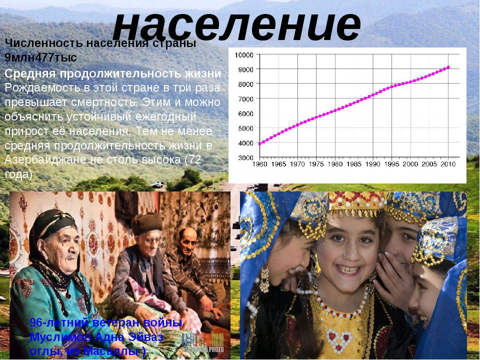 the population of azerbaijan cultural studies essay - social studies the teacher can bring about the awareness of the history of cuba make it meaning full to the students and show how people influence the teacher can enhance his or her instruction using the knowledge of the cultural characteristics of the cuban population by talking about immigration in.