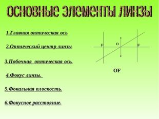 1.Главная оптическая ось 2.Оптический центр линзы. 3.Побочная оптическая ось.