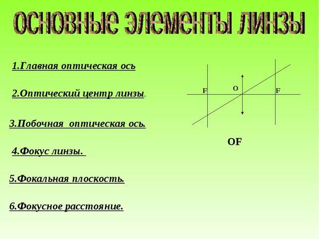 1.Главная оптическая ось 2.Оптический центр линзы. 3.Побочная оптическая ось....