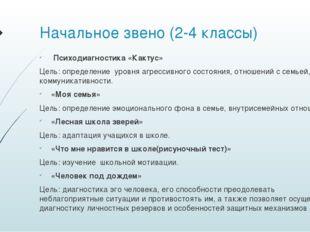 Начальное звено (2-4 классы) Психодиагностика «Кактус» Цель: определение уров