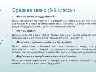 Среднее звено (5-9 классы) «Мое физическое и духовное Я» Цель: самоанализ соб