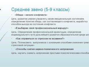 Среднее звено (5-9 классы) «Обида – начало конфликта» Цель: развитие умения у