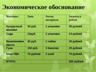 Экономическое обоснование Материал Цена Расход материала Затраты в рублях Кук