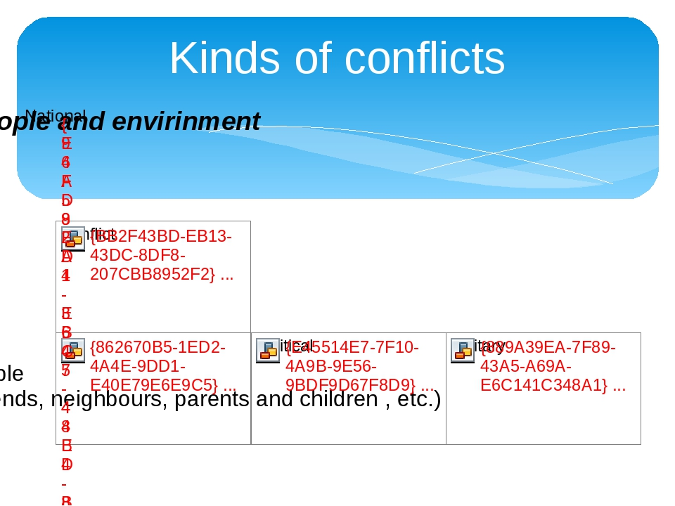Kinds of conflicts