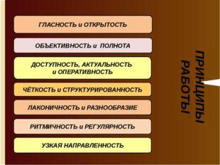 ПРИНЦИПЫ РАБОТЫ ГЛАСНОСТЬ и ОТКРЫТОСТЬ ОБЪЕКТИВНОСТЬ и ПОЛНОТА ДОСТУПНОСТЬ,