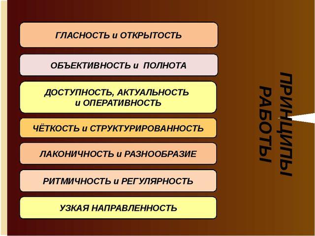 ПРИНЦИПЫ РАБОТЫ ГЛАСНОСТЬ и ОТКРЫТОСТЬ ОБЪЕКТИВНОСТЬ и ПОЛНОТА ДОСТУПНОСТЬ,...