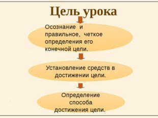 Цель урока Осознание и правильное, четкое определения его конечной цели. Уста