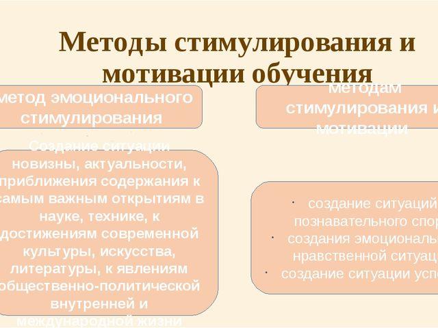 Методы стимулирования и мотивации обучения метод эмоционального стимулировани...