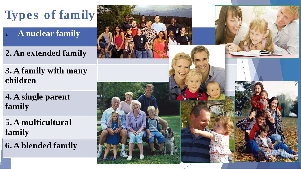 types of family Joint family: if two or more nuclear families live together under a common shelter, and share a common hearth, and a common purse, then this type of family is known as joint family the hindu joint family is the best example of such type of family in which several uterine brothers live together.