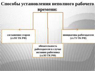Способы установления неполного рабочего времени: соглашение сторон (ст.93 ТК