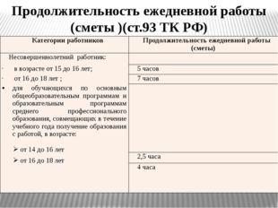Продолжительность ежедневной работы (сметы )(ст.93 ТК РФ) Категории работнико