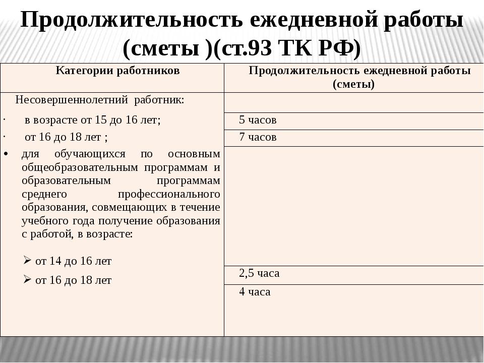 Продолжительность ежедневной работы (сметы )(ст.93 ТК РФ) Категории работнико...