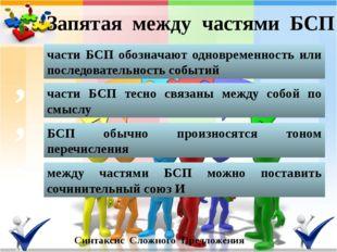 Синтаксис Сложного Предложения , Запятая между частями БСП части БСП обознача