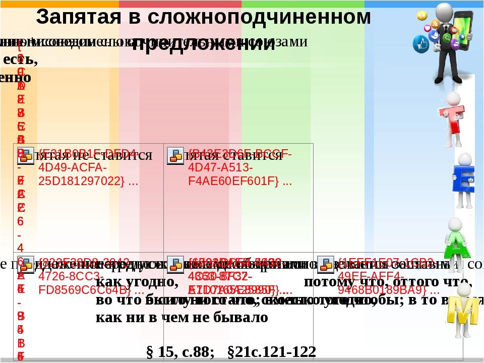 Запятая в сложноподчиненном предложении § 15, с.88; §21с.121-122